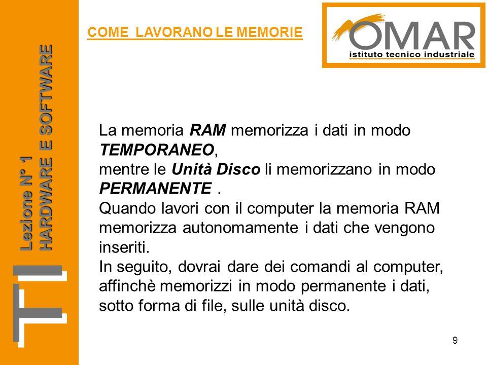 Lezione N° 1 HARDWARE E SOFTWARE COME LAVORANO LE MEMORIE 9 La memoria RAM memorizza i dati in modo TEMPORANEO, mentre le Unità Disco li memorizzano i