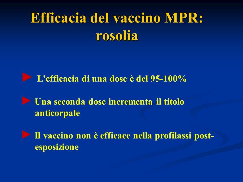 Efficacia del vaccino MPR: rosolia Lefficacia di una dose è del 95-100% Una seconda dose incrementa il titolo anticorpale Il vaccino non è efficace nella profilassi post- esposizione