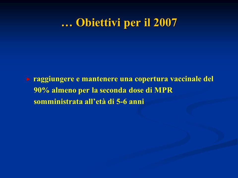 … Obiettivi per il 2007 raggiungere e mantenere una copertura vaccinale del 90% almeno per la seconda dose di MPR somministrata alletà di 5-6 anni
