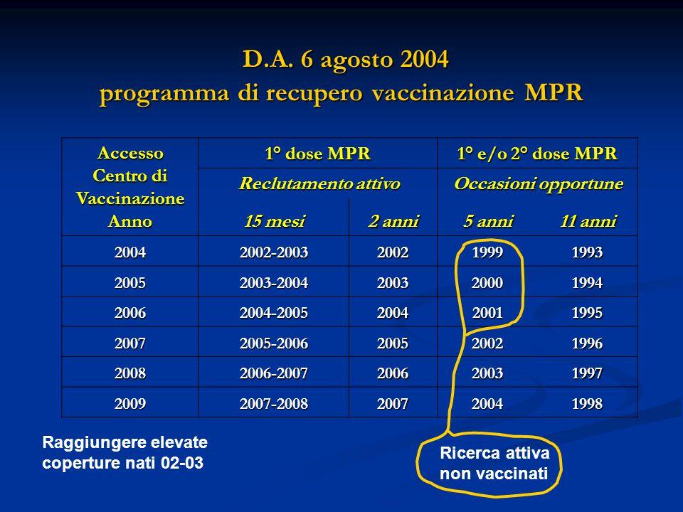 D.A.6 agosto 2004 programma di recupero vaccinazione MPR D.A.