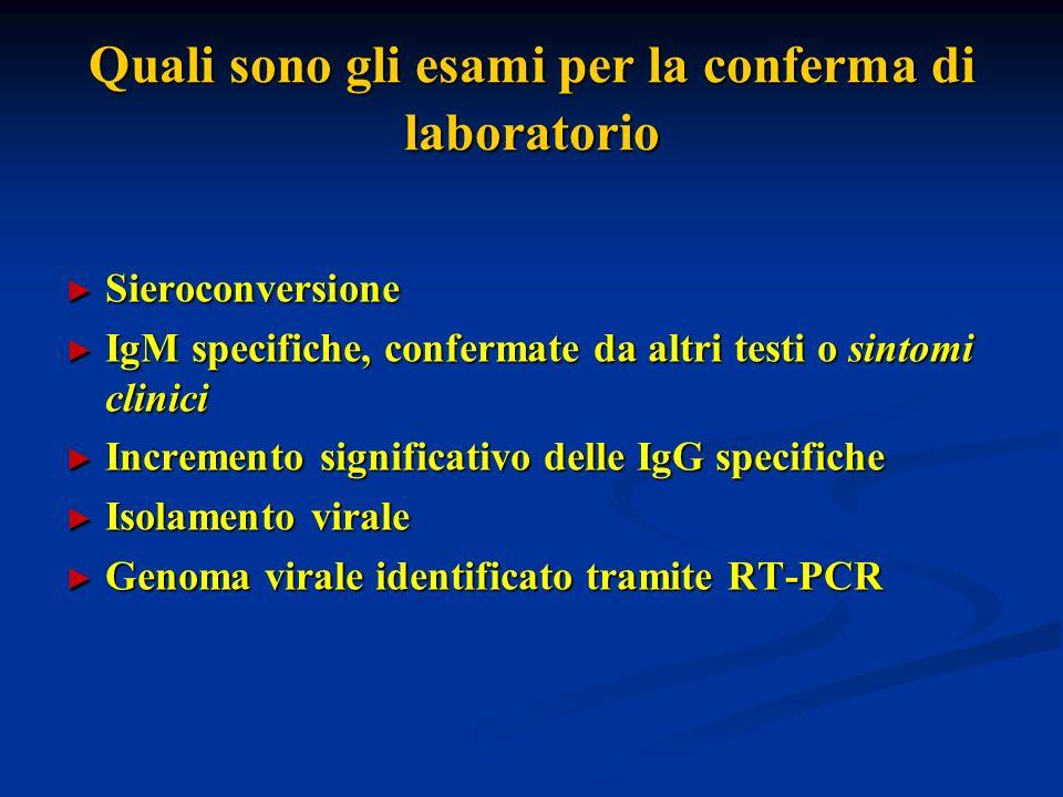 Quali sono gli esami per la conferma di laboratorio Sieroconversione Sieroconversione IgM specifiche, confermate da altri testi o sintomi clinici IgM specifiche, confermate da altri testi o sintomi clinici Incremento significativo delle IgG specifiche Incremento significativo delle IgG specifiche Isolamento virale Isolamento virale Genoma virale identificato tramite RT-PCR Genoma virale identificato tramite RT-PCR