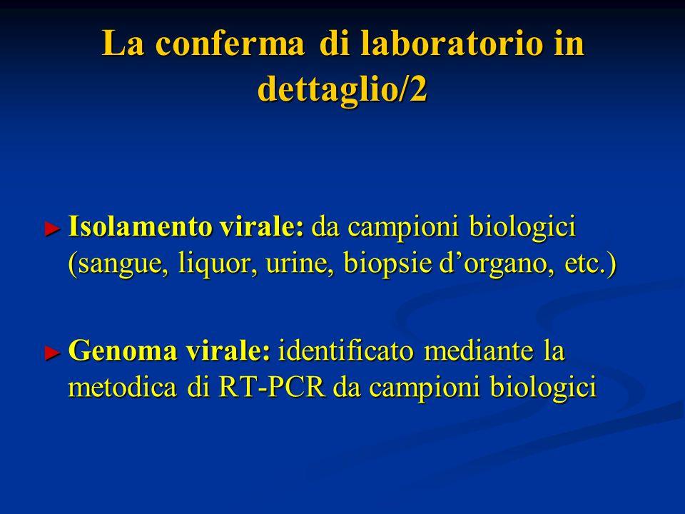 La conferma di laboratorio in dettaglio/2 Isolamento virale: da campioni biologici (sangue, liquor, urine, biopsie dorgano, etc.) Isolamento virale: da campioni biologici (sangue, liquor, urine, biopsie dorgano, etc.) Genoma virale: identificato mediante la metodica di RT-PCR da campioni biologici Genoma virale: identificato mediante la metodica di RT-PCR da campioni biologici