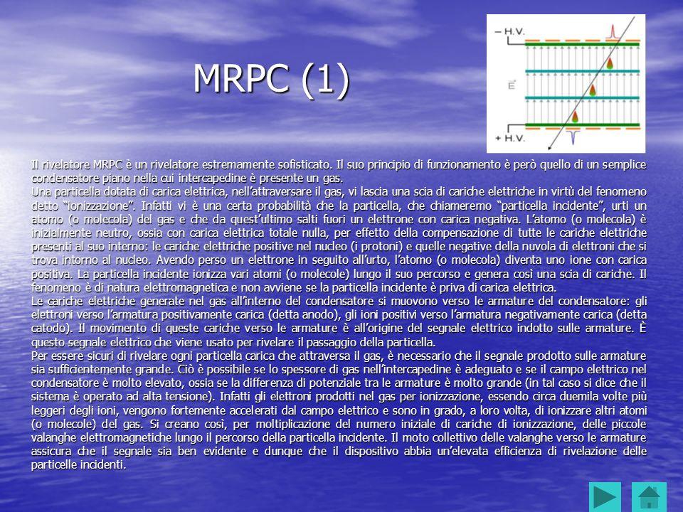 MRPC (1) Il rivelatore MRPC è un rivelatore estremamente sofisticato. Il suo principio di funzionamento è però quello di un semplice condensatore pian