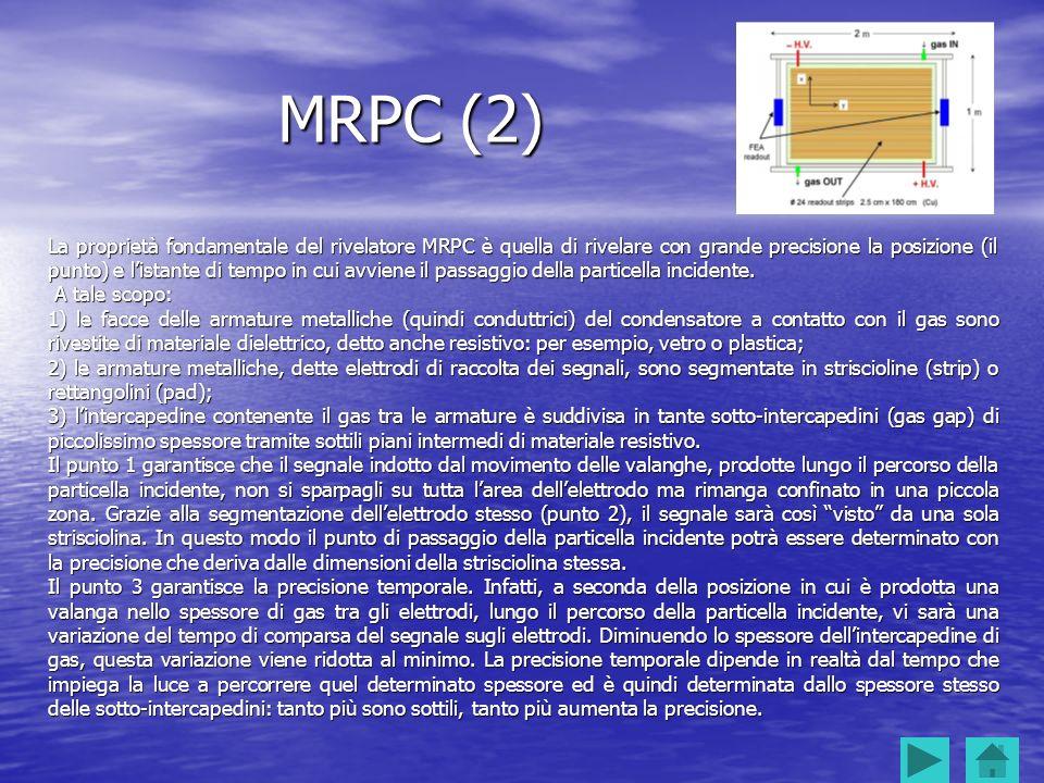MRPC (2) La proprietà fondamentale del rivelatore MRPC è quella di rivelare con grande precisione la posizione (il punto) e listante di tempo in cui a