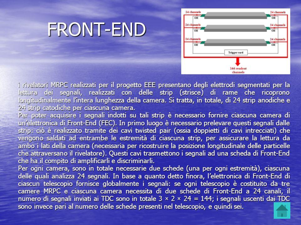 FRONT-END i rivelatori MRPC realizzati per il progetto EEE presentano degli elettrodi segmentati per la lettura dei segnali, realizzati con delle stri