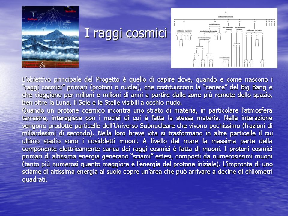 I raggi cosmici Lobiettivo principale del Progetto è quello di capire dove, quando e come nascono i raggi cosmici primari (protoni o nuclei), che cost