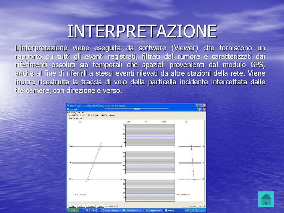 INTERPRETAZIONE Linterpretazione viene eseguita da software (Viewer) che forniscono un rapporto su tutti gli eventi registrati, filtrati dal rumore e