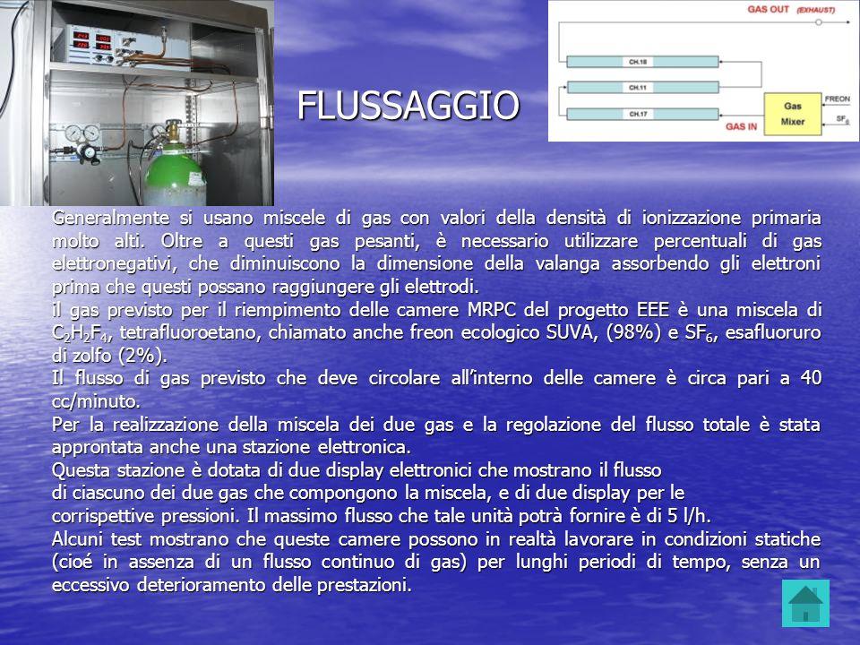FLUSSAGGIO Generalmente si usano miscele di gas con valori della densità di ionizzazione primaria molto alti. Oltre a questi gas pesanti, è necessario