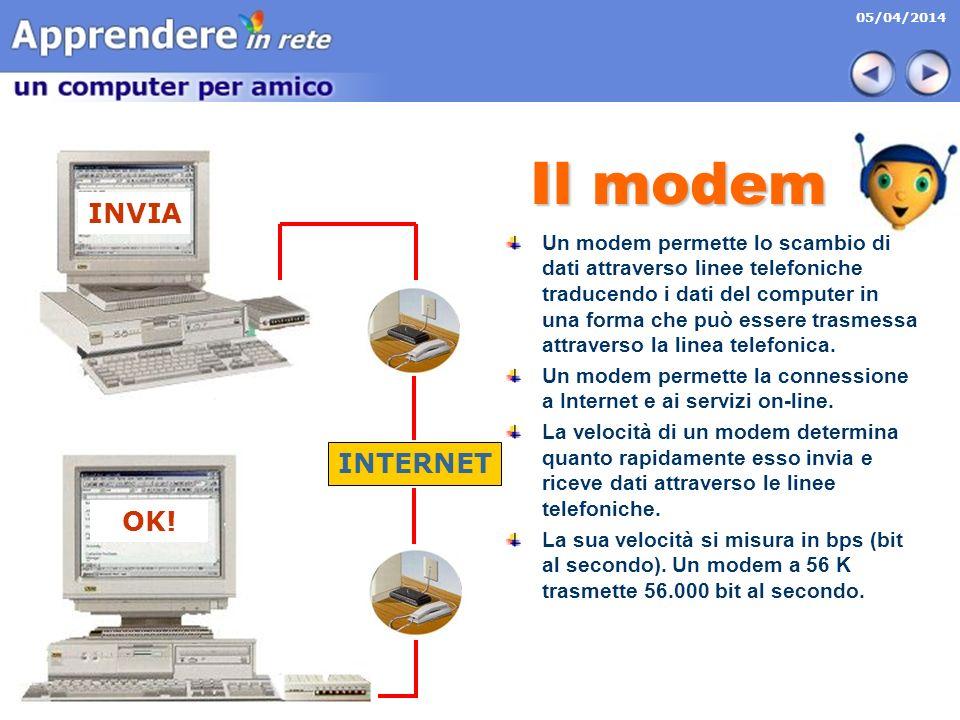 05/04/2014 Il modem Un modem permette lo scambio di dati attraverso linee telefoniche traducendo i dati del computer in una forma che può essere trasmessa attraverso la linea telefonica.