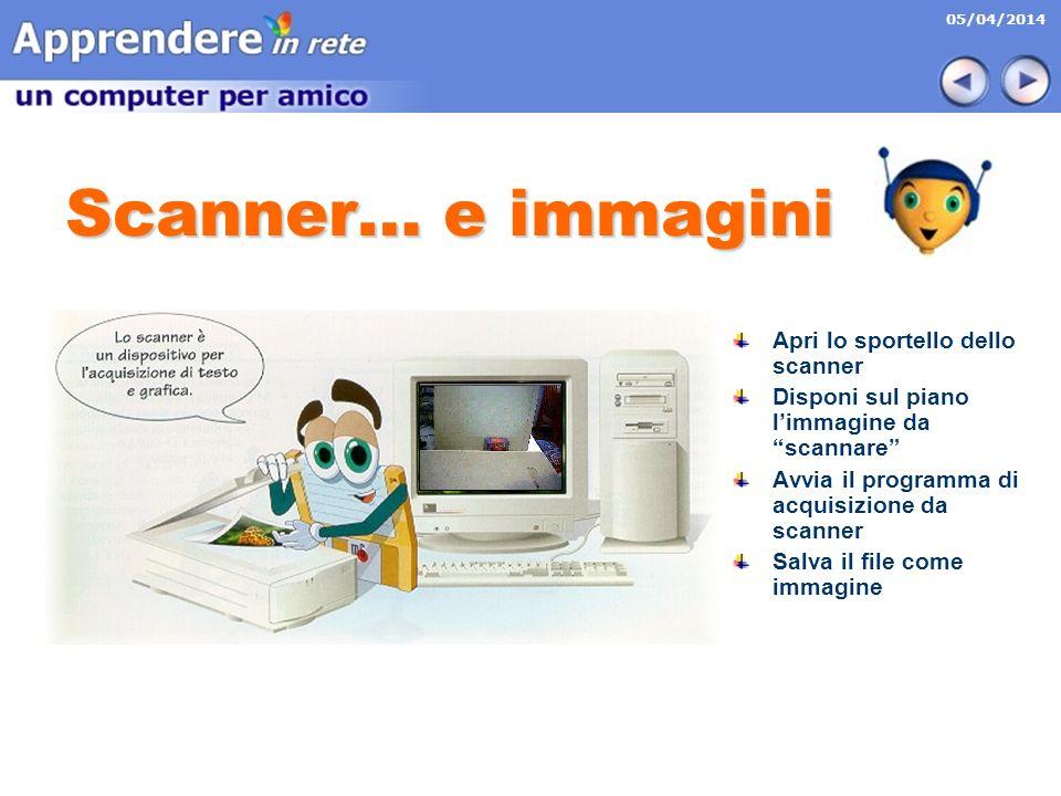 05/04/2014 Scanner… e immagini Apri lo sportello dello scanner Disponi sul piano limmagine da scannare Avvia il programma di acquisizione da scanner Salva il file come immagine