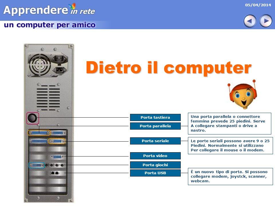 05/04/2014 Dietro il computer Porta tastieraPorta videoPorta giochi Porta parallela Una porta parallela o connettore femmina prevede 25 piedini.