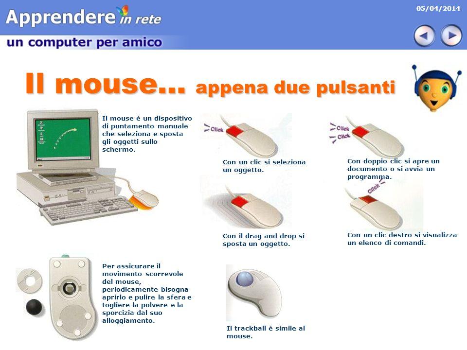 05/04/2014 Il mouse… appena due pulsanti Il mouse è un dispositivo di puntamento manuale che seleziona e sposta gli oggetti sullo schermo.