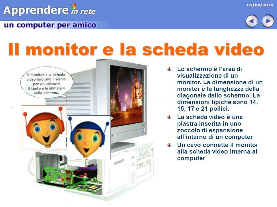 05/04/2014 Il monitor e la scheda video Lo schermo è larea di visualizzazione di un monitor.
