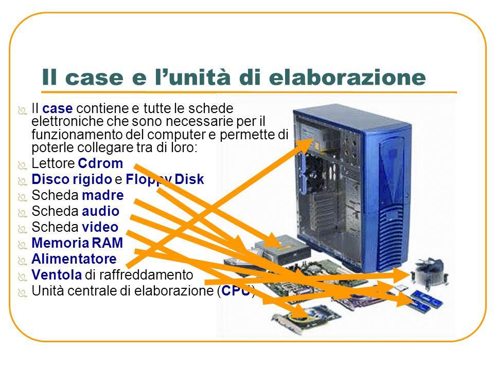 Il case e lunità di elaborazione Il case contiene e tutte le schede elettroniche che sono necessarie per il funzionamento del computer e permette di p