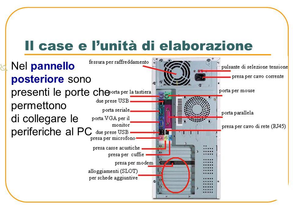 Il case e lunità di elaborazione Nel pannello posteriore sono presenti le porte che permettono di collegare le periferiche al PC