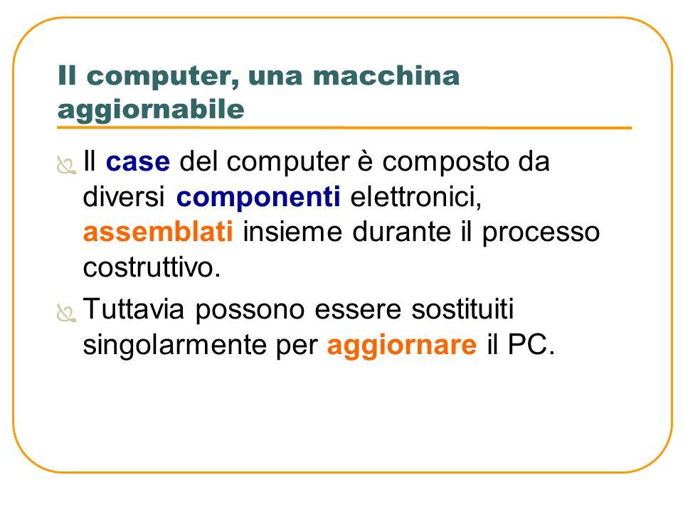 Il computer, una macchina aggiornabile Il case del computer è composto da diversi componenti elettronici, assemblati insieme durante il processo costr