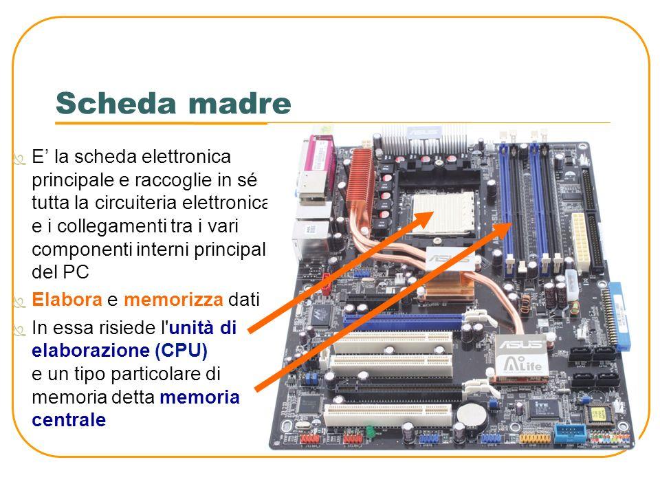 Scheda madre E la scheda elettronica principale e raccoglie in sé tutta la circuiteria elettronica e i collegamenti tra i vari componenti interni prin