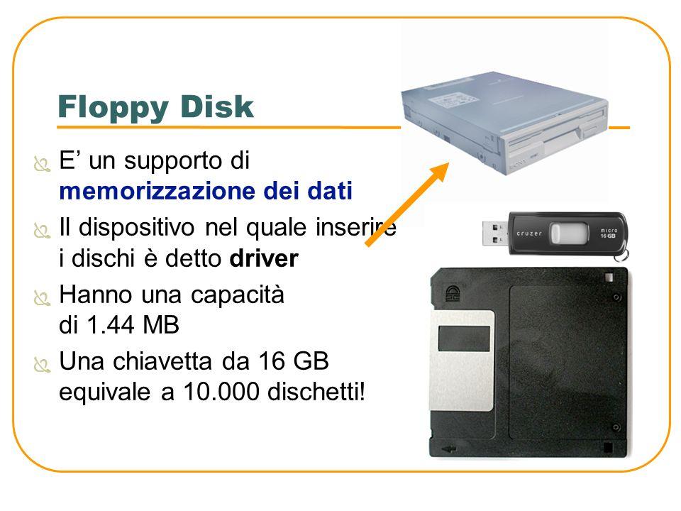 Floppy Disk E un supporto di memorizzazione dei dati Il dispositivo nel quale inserire i dischi è detto driver Hanno una capacità di 1.44 MB Una chiav
