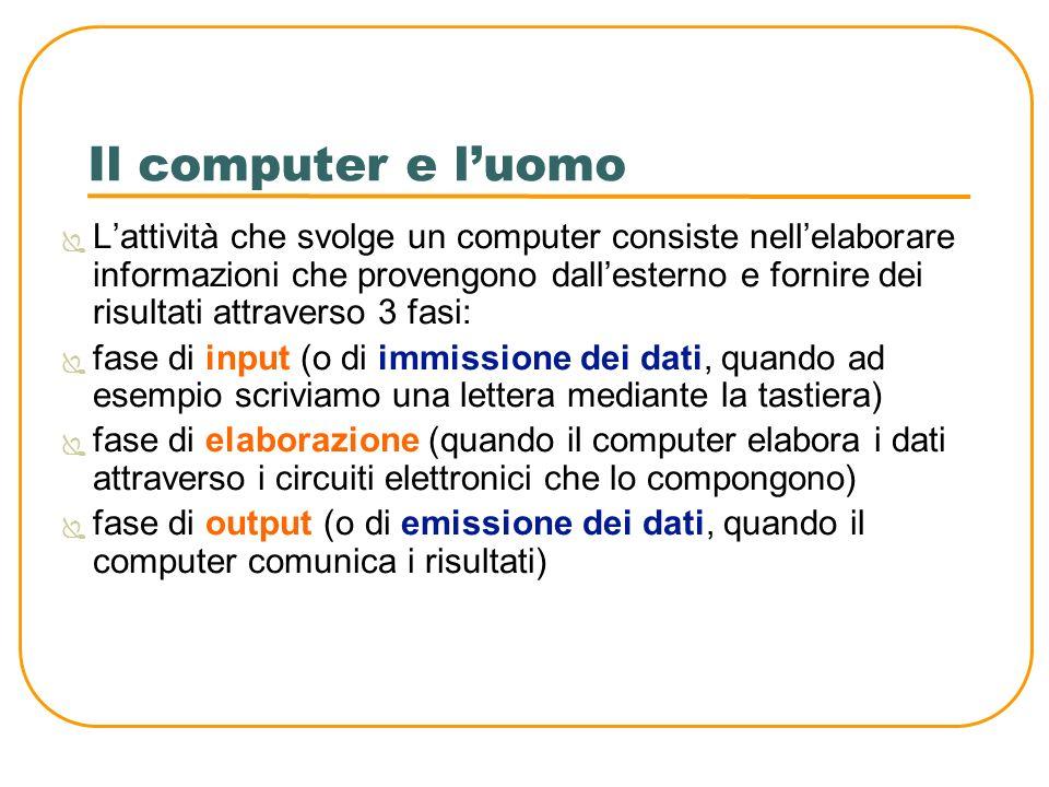 Il computer e luomo Lattività che svolge un computer consiste nellelaborare informazioni che provengono dallesterno e fornire dei risultati attraverso