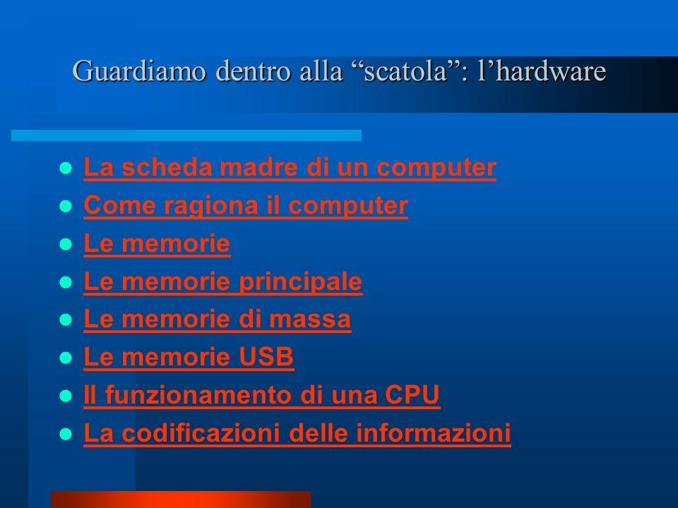 Guardiamo dentro alla scatola: lhardware La scheda madre di un computer Come ragiona il computer Le memorie Le memorie principale Le memorie di massa Le memorie USB Il funzionamento di una CPU La codificazioni delle informazioni