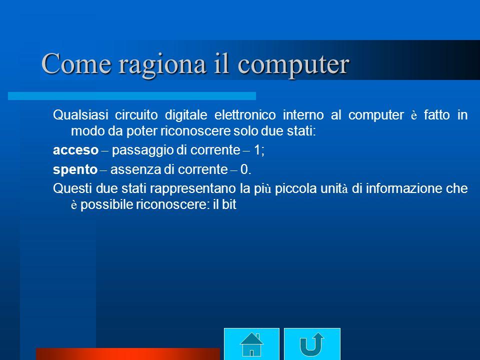 Il sistema operativo In informatica il sistema operativo è un particolare software, installato su un sistema di elaborazione, che ne garantisce l operativit à di base coordinando le risorse hardware di processamento,