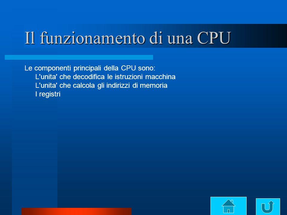 Il funzionamento di una CPU Le componenti principali della CPU sono: L unita che decodifica le istruzioni macchina L unita che calcola gli indirizzi di memoria I registri