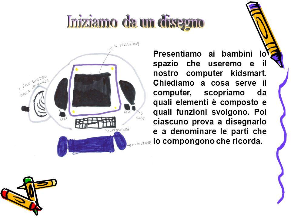 Presentiamo ai bambini lo spazio che useremo e il nostro computer kidsmart. Chiediamo a cosa serve il computer, scopriamo da quali elementi è composto