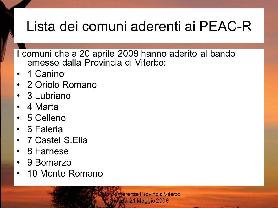Sala Conferenze Provincia Viterbo Giovedi 21 Maggio 2009 Lista dei comuni aderenti ai PEAC-R I comuni che a 20 aprile 2009 hanno aderito al bando emes