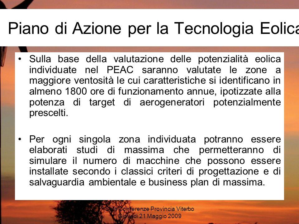 Sala Conferenze Provincia Viterbo Giovedi 21 Maggio 2009 Scheda tecnica :Eolico Zonizzazione Zona1 Zona2 Zona3 Zona4