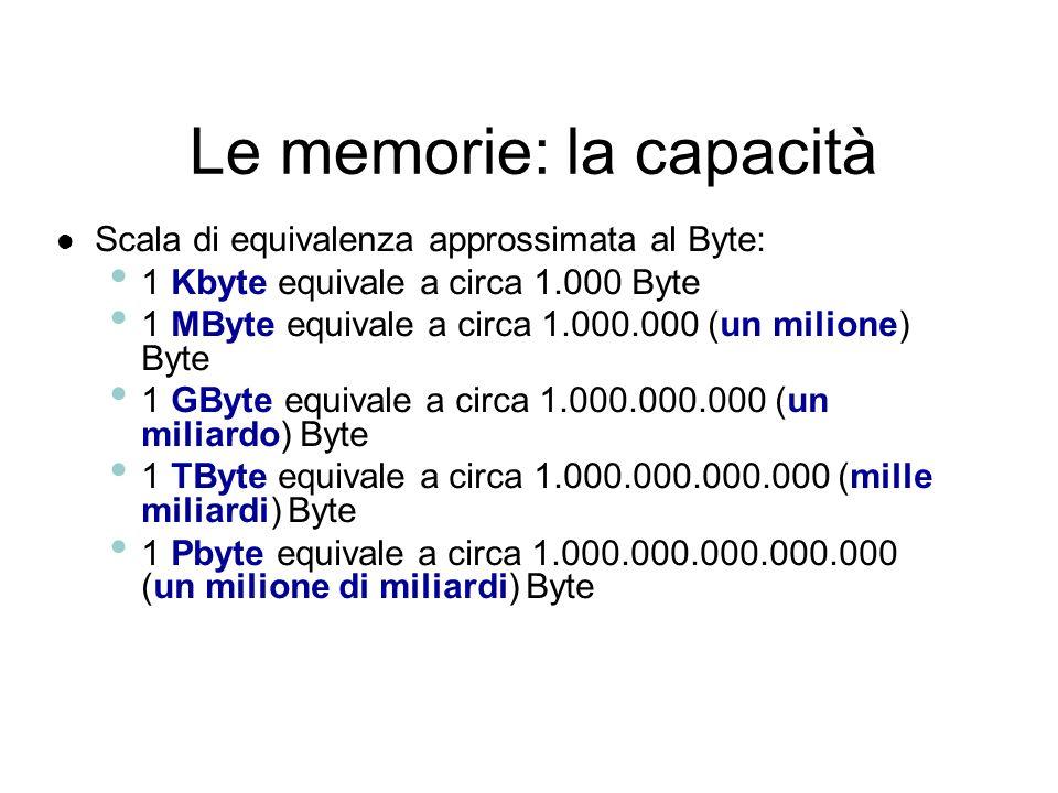 Le memorie: la capacità Le memorie possiedono una capacità che si esprime in Byte Scala di equivalenza: 1 Byte equivale a 8 bit; 1 chilo Byte (1 KByte) equivale a 1024 Byte; 1 mega Byte (1 MByte) equivale a 1024 KByte; 1 giga Byte (1 GByte) equivale a 1024 MByte; 1 tera Byte (1 TByte) equivale a 1024 GByte.