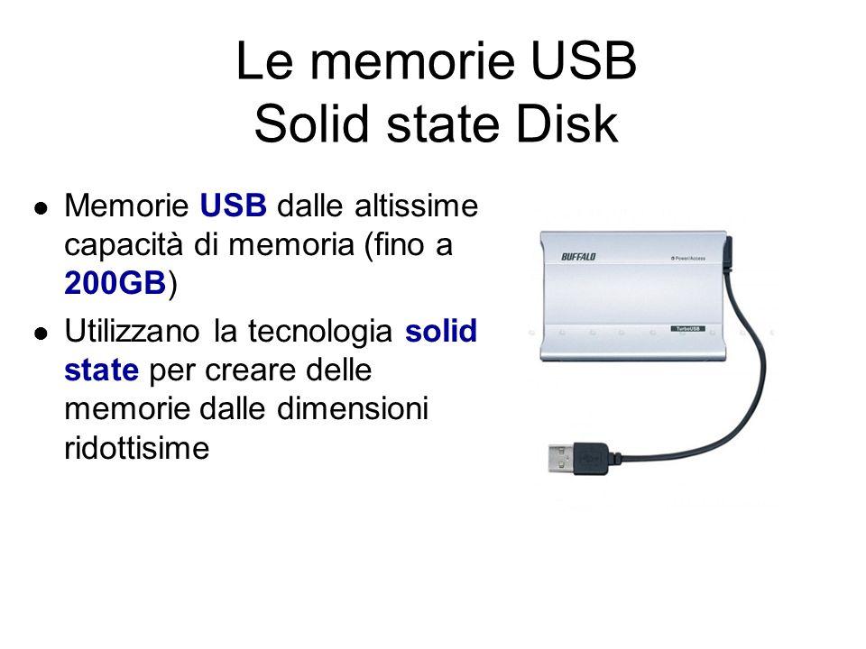 Le memorie USB Hard disk USB Sono hard disk collegabili alla presa USB Hanno una dimensione maggiore rispetto alle chiavette.