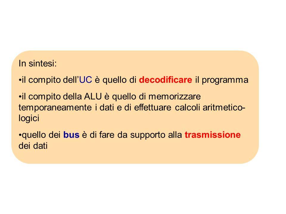1) Lunità di controllo (UC) riceve il comando di stampa di un documento dalla periferica di input (mouse o tastiera).
