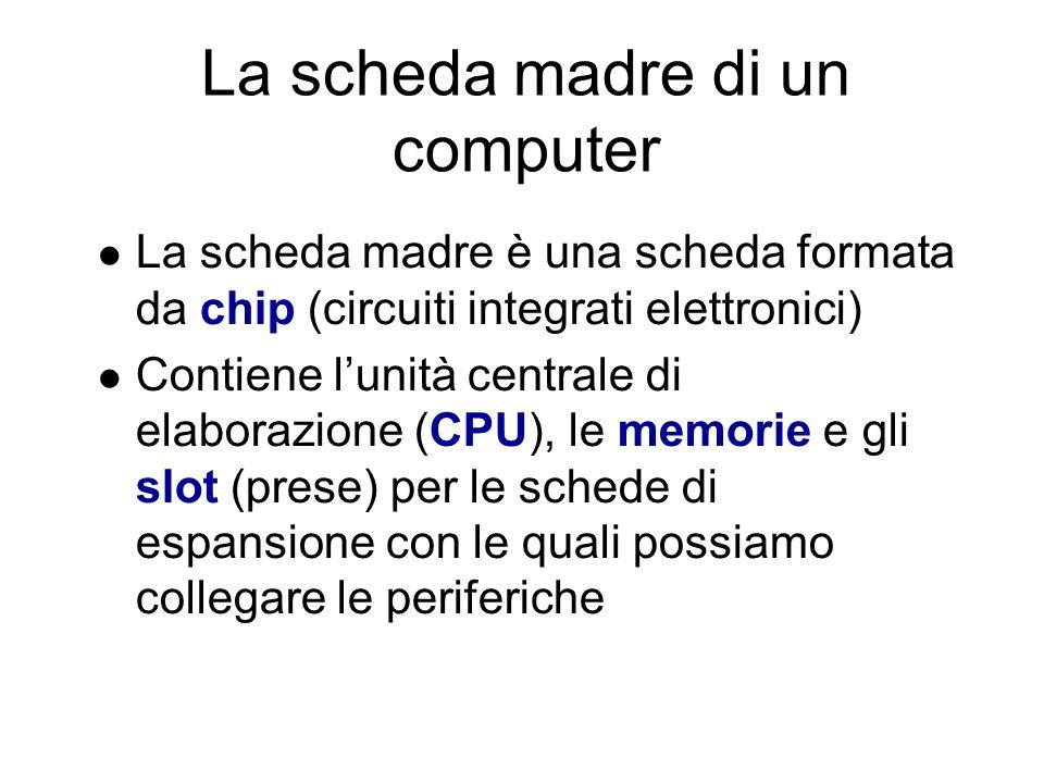 In questa lezione impareremo: a conoscere le parti che permettono a un computer di elaborare e di memorizzare i dati a conoscere le parti che permettono a un computer di elaborare e di memorizzare i dati che cosè la CPU che cosè la CPU che cosa sono le memorie RAM, ROM, cache che cosa sono le memorie RAM, ROM, cache che cosa sono le memorie centrali, di massa, USB che cosa sono le memorie centrali, di massa, USB