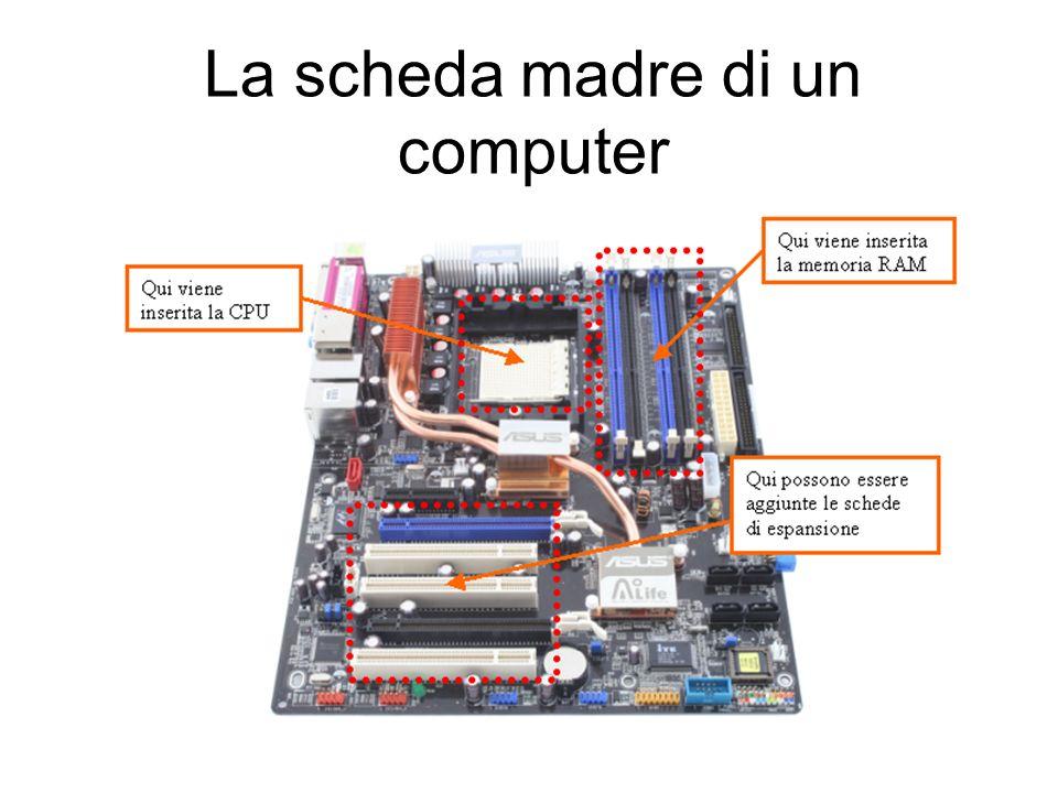 La scheda madre di un computer La scheda madre è una scheda formata da chip (circuiti integrati elettronici) Contiene lunità centrale di elaborazione (CPU), le memorie e gli slot (prese) per le schede di espansione con le quali possiamo collegare le periferiche