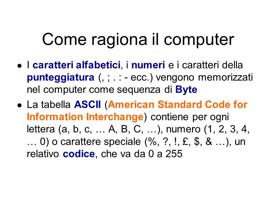 Come ragiona il computer Un computer è formato da circuiti elettronici in grado di comprendere soltanto due valori diversi, acceso ospento.