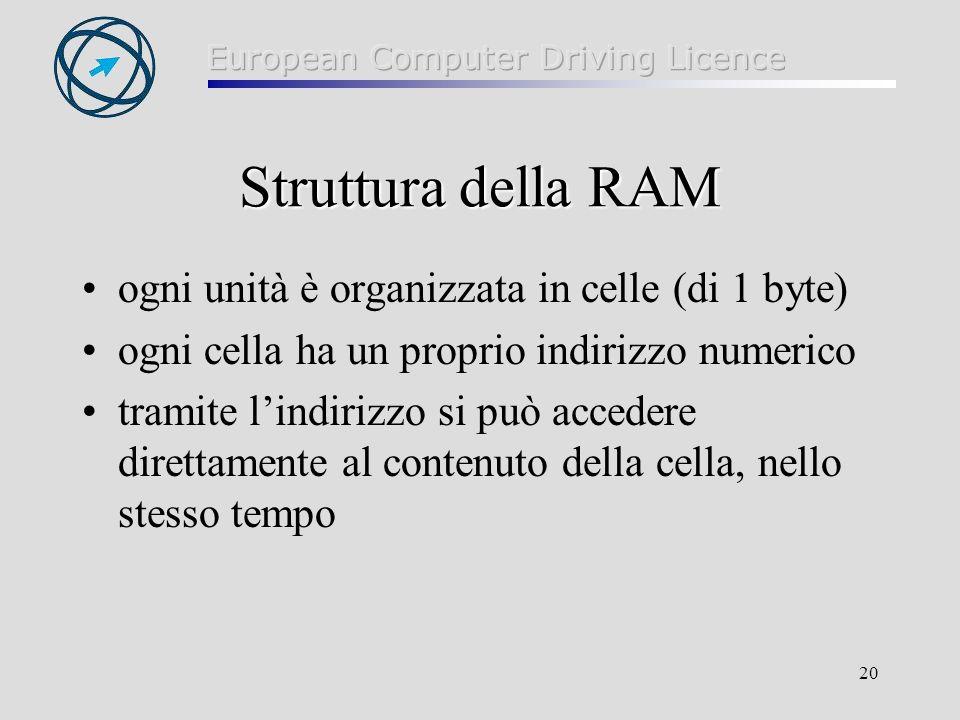 20 Struttura della RAM ogni unità è organizzata in celle (di 1 byte) ogni cella ha un proprio indirizzo numerico tramite lindirizzo si può accedere direttamente al contenuto della cella, nello stesso tempo