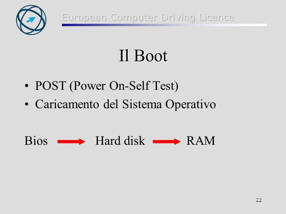 22 Il Boot POST (Power On-Self Test) Caricamento del Sistema Operativo Bios Hard disk RAM