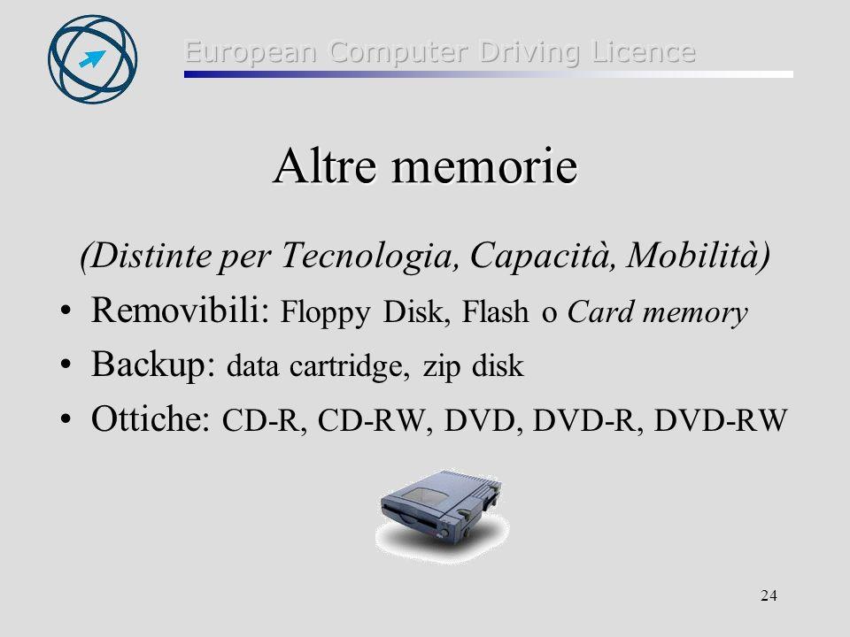 24 Altre memorie (Distinte per Tecnologia, Capacità, Mobilità) Removibili: Floppy Disk, Flash o Card memory Backup: data cartridge, zip disk Ottiche: CD-R, CD-RW, DVD, DVD-R, DVD-RW