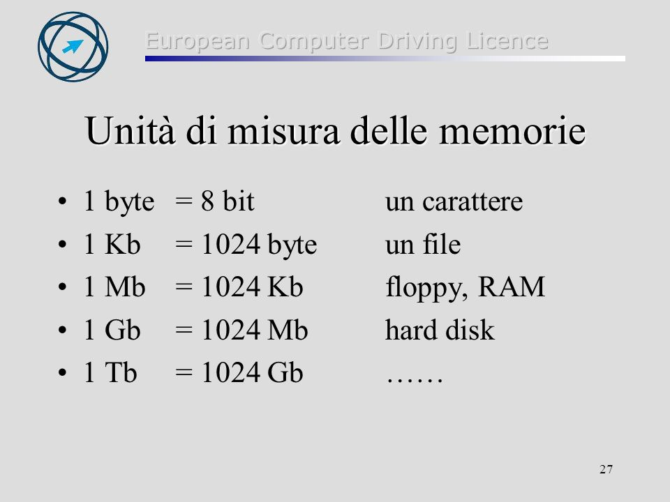 27 Unità di misura delle memorie 1 byte = 8 bitun carattere 1 Kb = 1024 byteun file 1 Mb = 1024 Kbfloppy, RAM 1 Gb = 1024 Mbhard disk 1 Tb = 1024 Gb……
