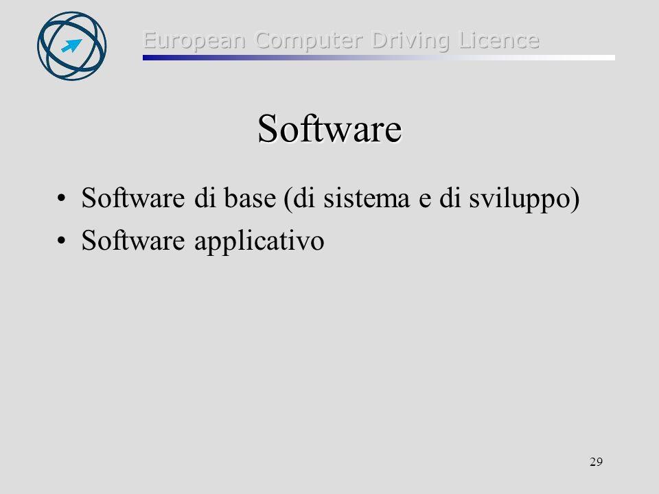 29 Software Software di base (di sistema e di sviluppo) Software applicativo
