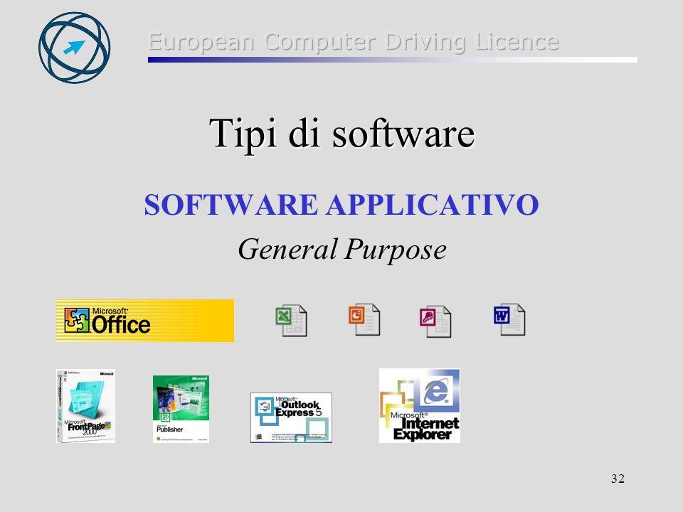 32 Tipi di software SOFTWARE APPLICATIVO General Purpose