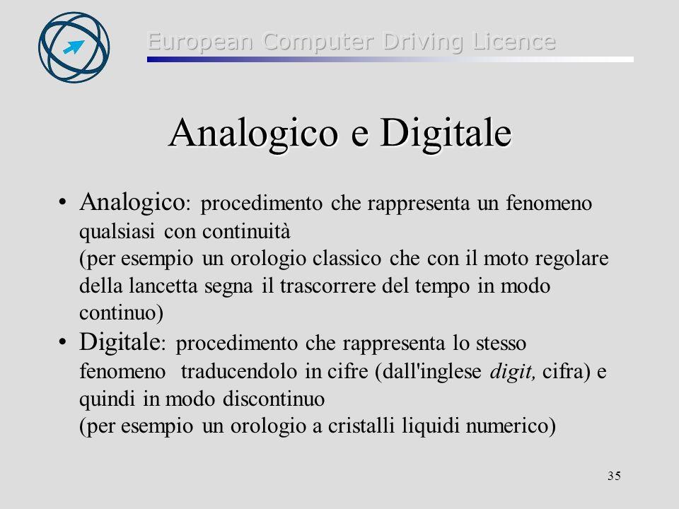 35 Analogico e Digitale Analogico : procedimento che rappresenta un fenomeno qualsiasi con continuità (per esempio un orologio classico che con il mot
