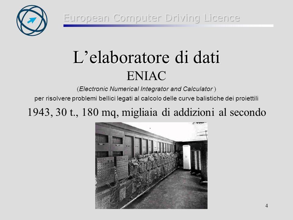 4 Lelaboratore di dati ENIAC ( Electronic Numerical Integrator and Calculator ) per risolvere problemi bellici legati al calcolo delle curve balistiche dei proiettili 1943, 30 t., 180 mq, migliaia di addizioni al secondo