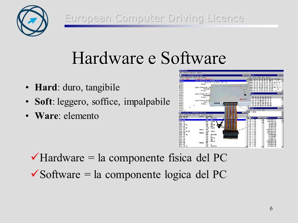 6 Hardware e Software Hard: duro, tangibile Soft: leggero, soffice, impalpabile Ware: elemento Hardware = la componente fisica del PC Software = la componente logica del PC