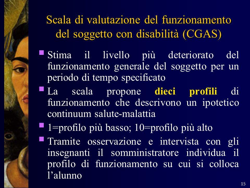 15 Scala di valutazione del funzionamento del soggetto con disabilità (CGAS) Stima il livello più deteriorato del funzionamento generale del soggetto