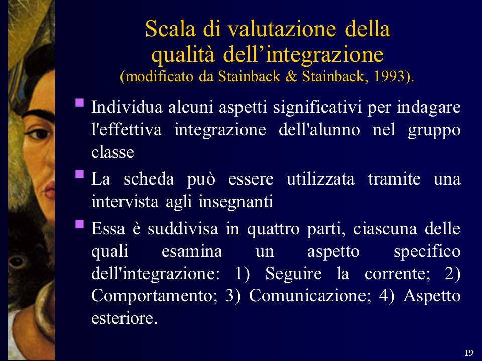 19 Scala di valutazione della qualità dellintegrazione (modificato da Stainback & Stainback, 1993). Individua alcuni aspetti significativi per indagar