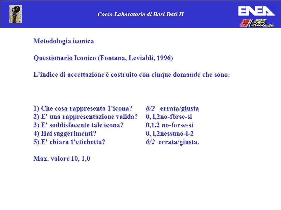 Corso Laboratorio di Basi Dati II Metodologia iconica Questionario Iconico (Fontana, Levialdi, 1996) L indice di accettazione è costruito con cinque domande che sono: 1) Che cosa rappresenta 1 icona 0/2 errata/giusta 2) E una rappresentazione valida 0, l,2no-fbrse-si 3) E soddisfacente tale icona 0,1,2 no-forse-si 4) Hai suggerimenti 0, l,2nessuno-l-2 5) E chiara 1 etichetta 0/2 errata/giusta.