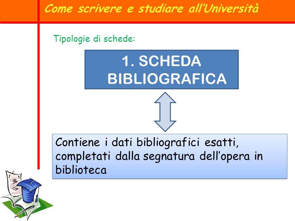 Tipologie di schede: 1. SCHEDA BIBLIOGRAFICA Come scrivere e studiare allUniversità Contiene i dati bibliografici esatti, completati dalla segnatura d