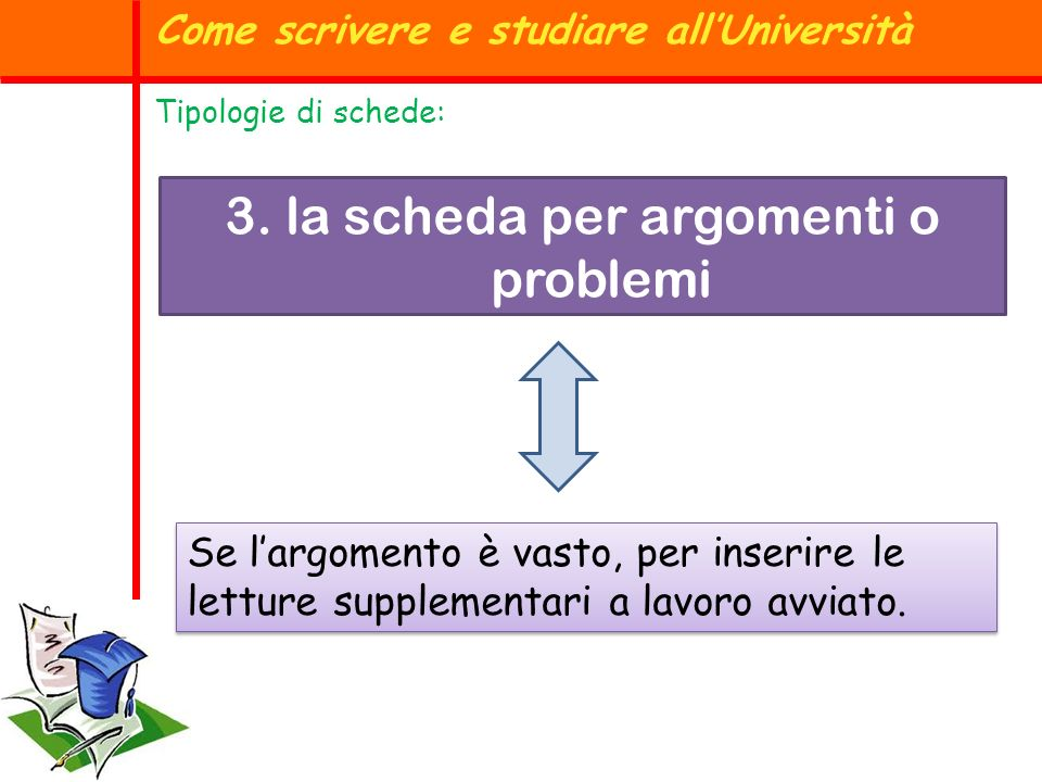3. la scheda per argomenti o problemi Come scrivere e studiare allUniversità Se largomento è vasto, per inserire le letture supplementari a lavoro avv