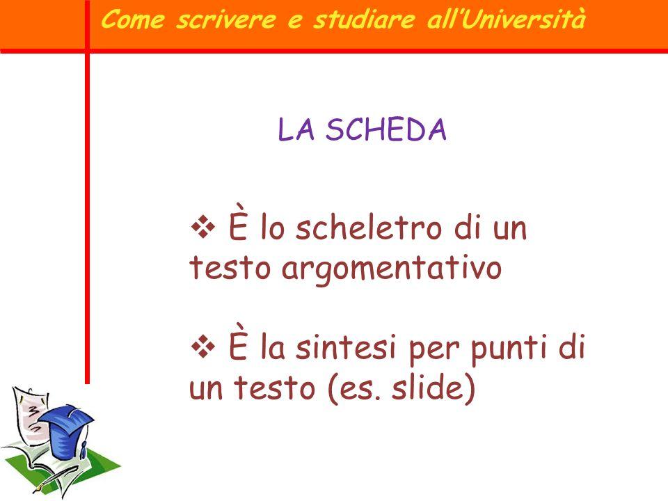 Come scrivere e studiare allUniversità LA SCHEDA È lo scheletro di un testo argomentativo È la sintesi per punti di un testo (es. slide)